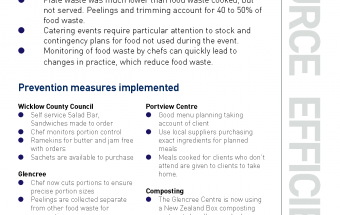 WICKLOW FOOD WASTE in catering 2