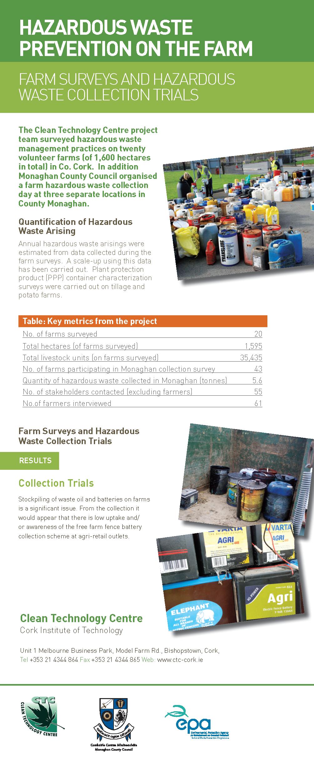 cork and monaghan hazardous waste on farms