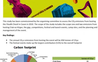 thumbnail-carbon-footrpint2
