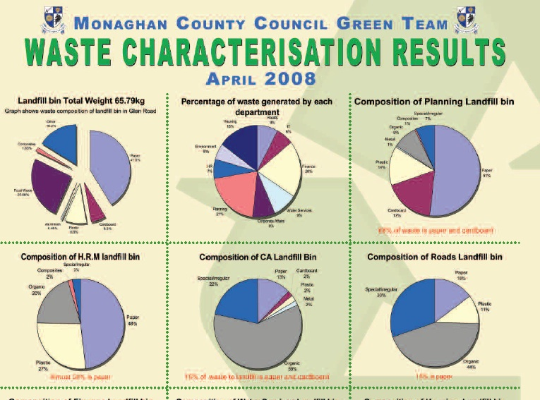 waste-characterisation-poster-thumbnail2